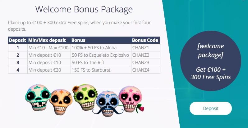 Bonuses at Chanz Casino